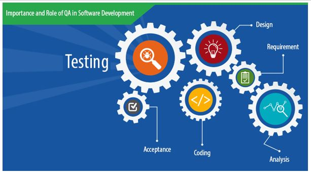Quality Assurance & Software Testing